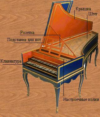 Клавесин механика